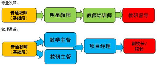 保险公司新人晋升亲友见证会目的及运作(30页).ppt 圈中人寿险资源网